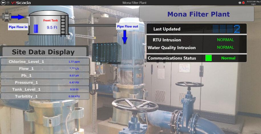 Mona Filter Plant